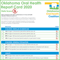 Oklahoma Scores a D on </br> Key Oral Health Indicators